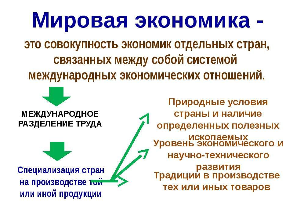 Мировая экономика - это совокупность экономик отдельных стран, связанных межд...