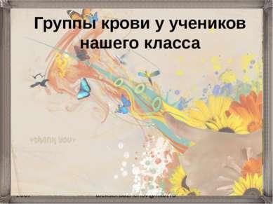 2007 aleksei.bazhenov@mail.ru Группы крови у учеников нашего класса