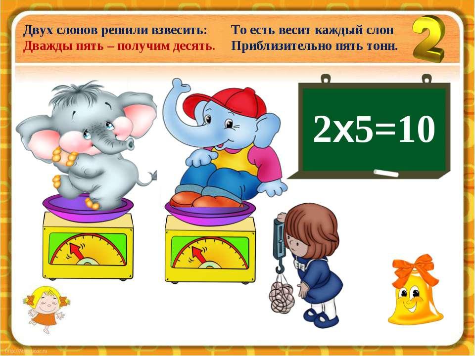 Двух слонов решили взвесить: Дважды пять – получим десять. То есть весит кажд...