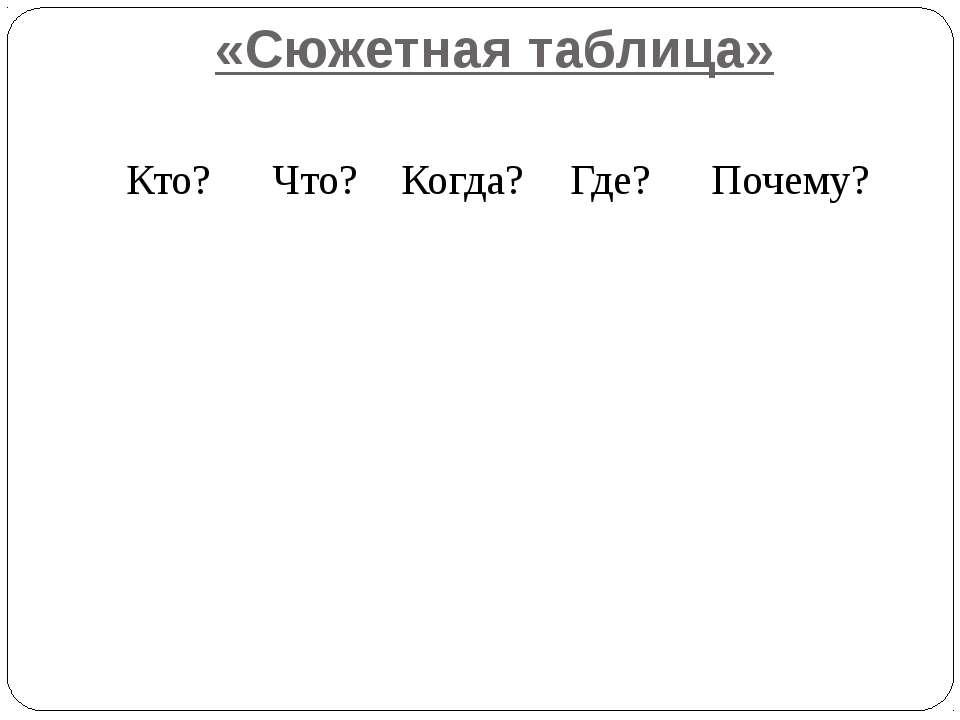 «Сюжетная таблица» Кто? Что? Когда? Где? Почему?