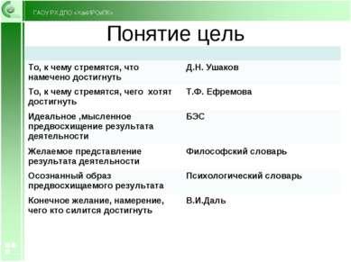 Понятие цель То, к чему стремятся, что намечено достигнуть Д.Н. Ушаков То, к ...
