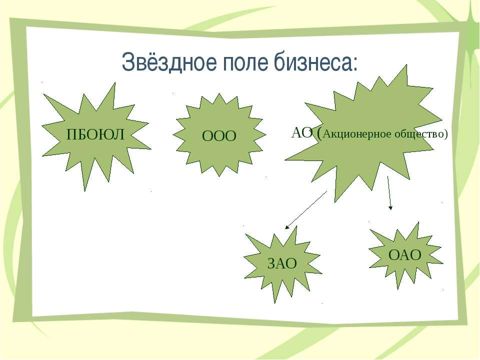 Звёздное поле бизнеса: ПБОЮЛ АО (Акционерное общество) ОАО ЗАО ООО