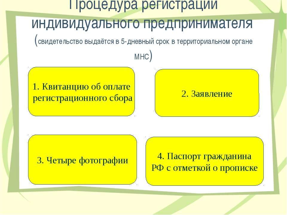 Процедура регистрации индивидуального предпринимателя (свидетельство выдаётся...