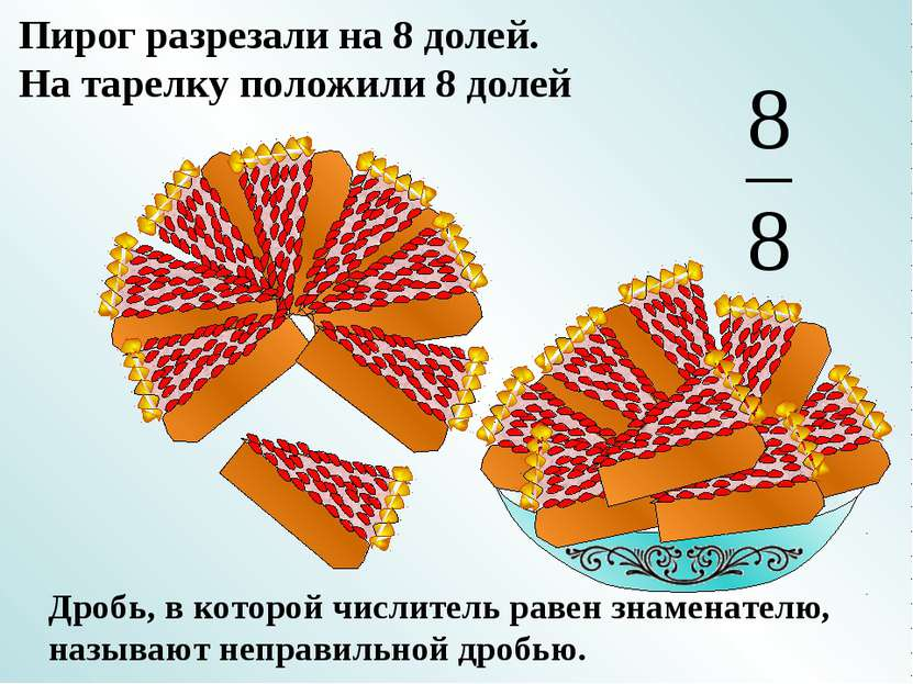 Пирог разрезали на 8 долей. На тарелку положили 8 долей Дробь, в которой числ...
