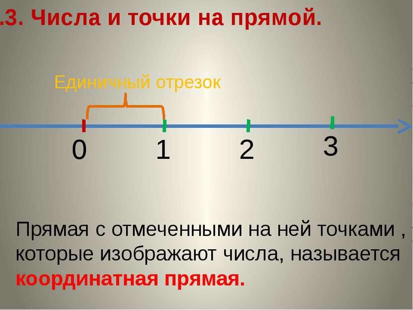 2.3. Числа и точки на прямой. 0 1 2 3 Единичный отрезок Прямая с отмеченными ...