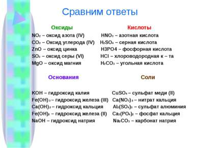 Оксиды Кислоты NO2 – оксид азота (IV) HNO3 – азотная кислота CO2 – Оксид угле...