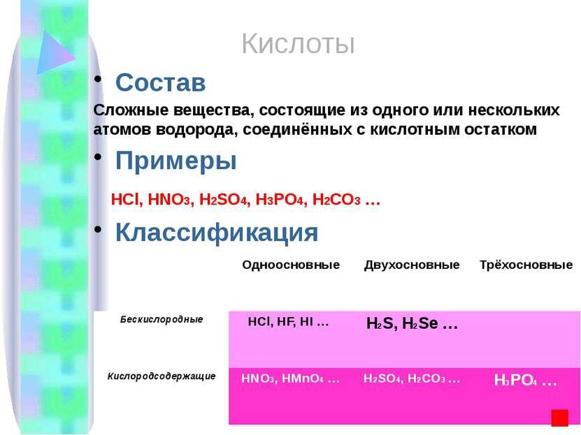 Кислоты Состав Сложные вещества, состоящие из одного или нескольких атомов во...