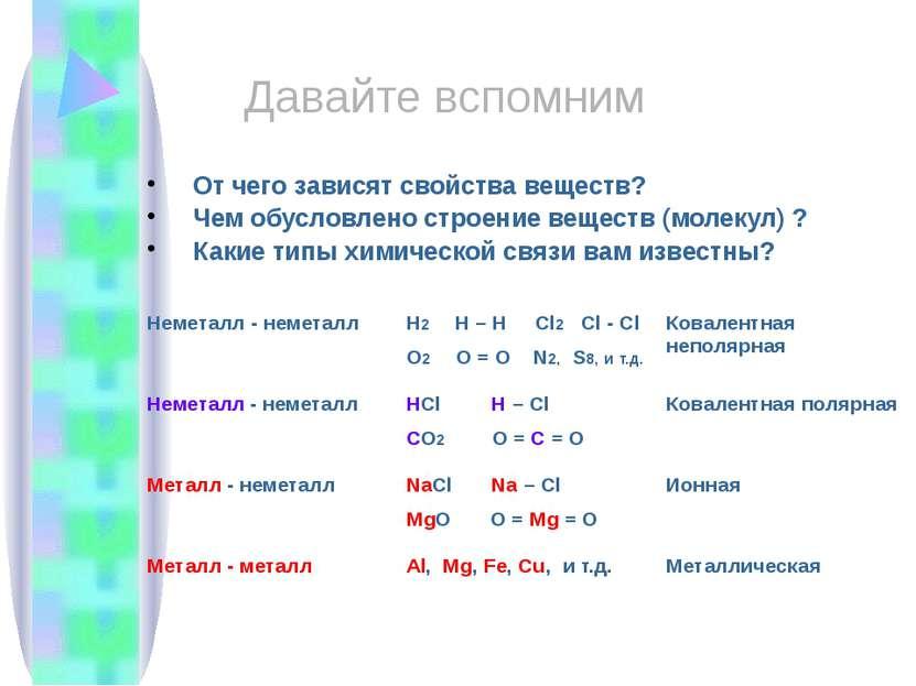 От чего зависят свойства веществ? Чем обусловлено строение веществ (молекул) ...