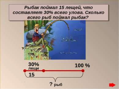 Рыбак поймал 15 лещей, что составляет 30% всего улова. Сколько всего рыб пойм...