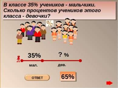 В классе 35% учеников - мальчики. Сколько процентов учеников этого класса - д...
