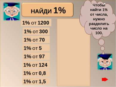 1% ОТ 0,8 1% ОТ 1,5 1% ОТ 97 1% ОТ 124 1% ОТ 300 1% ОТ 1200 1% ОТ 5 3 12 0,05...