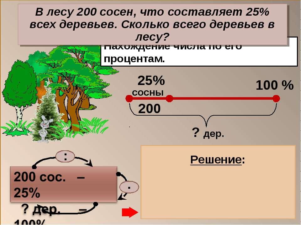 Нахождение числа по его процентам. 1) 200 : 25 = 8 (дер.) – 1% дер. 2) 8 . 10...