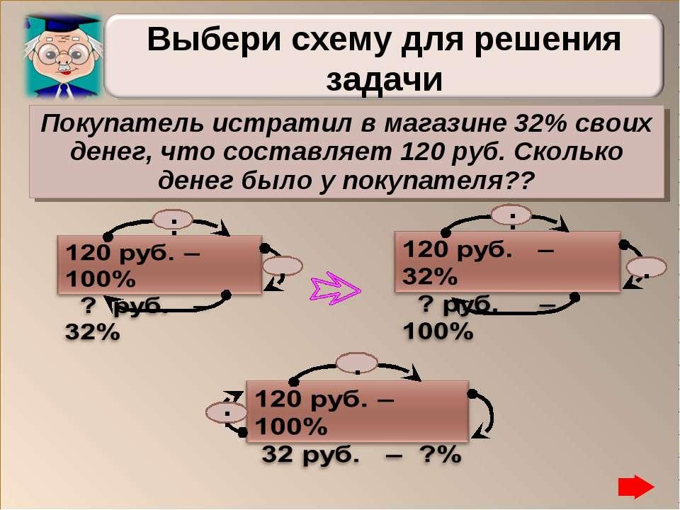 Покупатель истратил в магазине 32% своих денег, что составляет 120 руб. Сколь...
