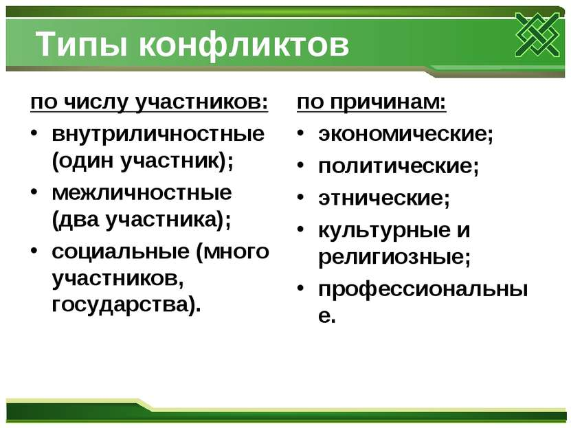 Типы конфликтов по числу участников: внутриличностные (один участник); межлич...