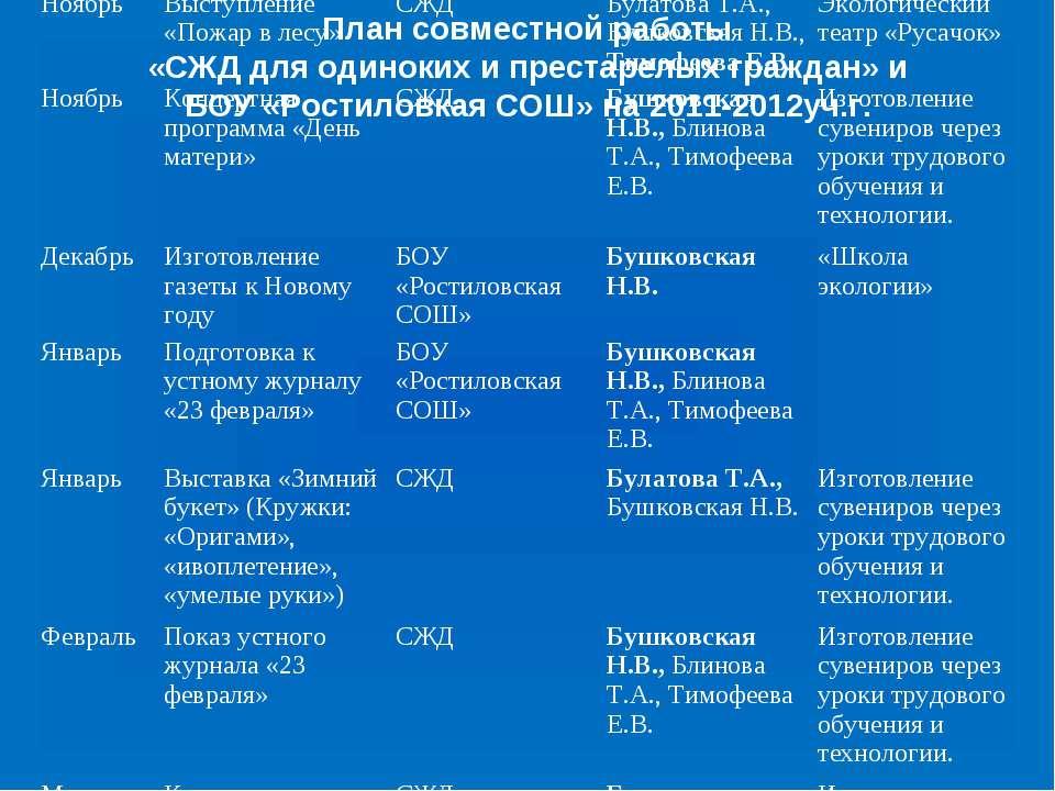 План совместной работы «СЖД для одиноких и престарелых граждан» и БОУ «Ростил...