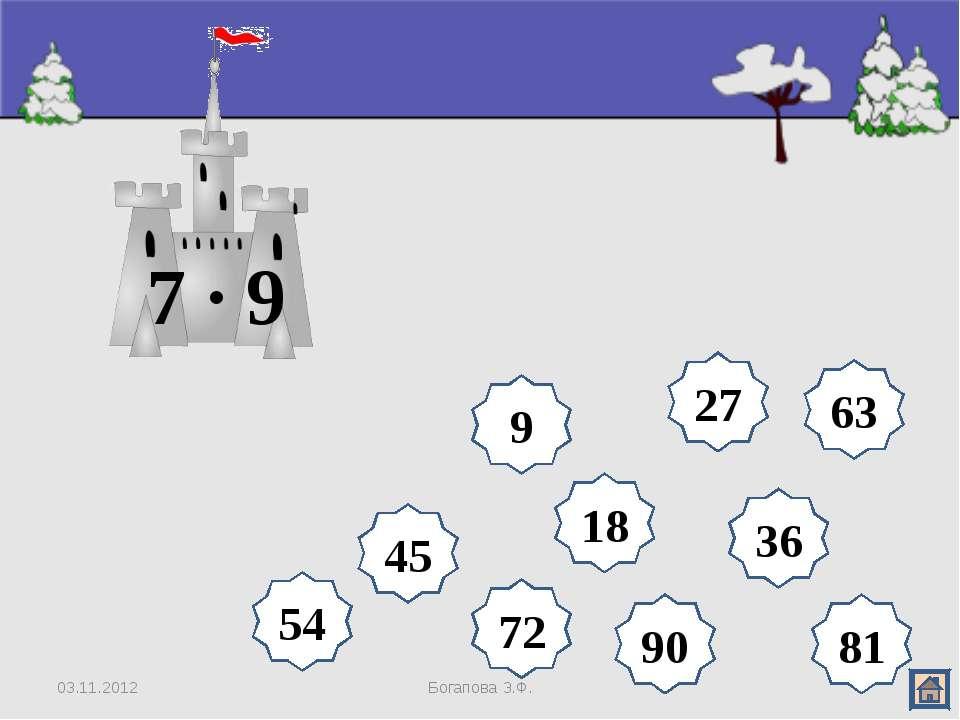03.11.2012 Богапова З.Ф. 18 9 27 36 45 54 63 72 81 90 7 · 9 Богапова З.Ф.