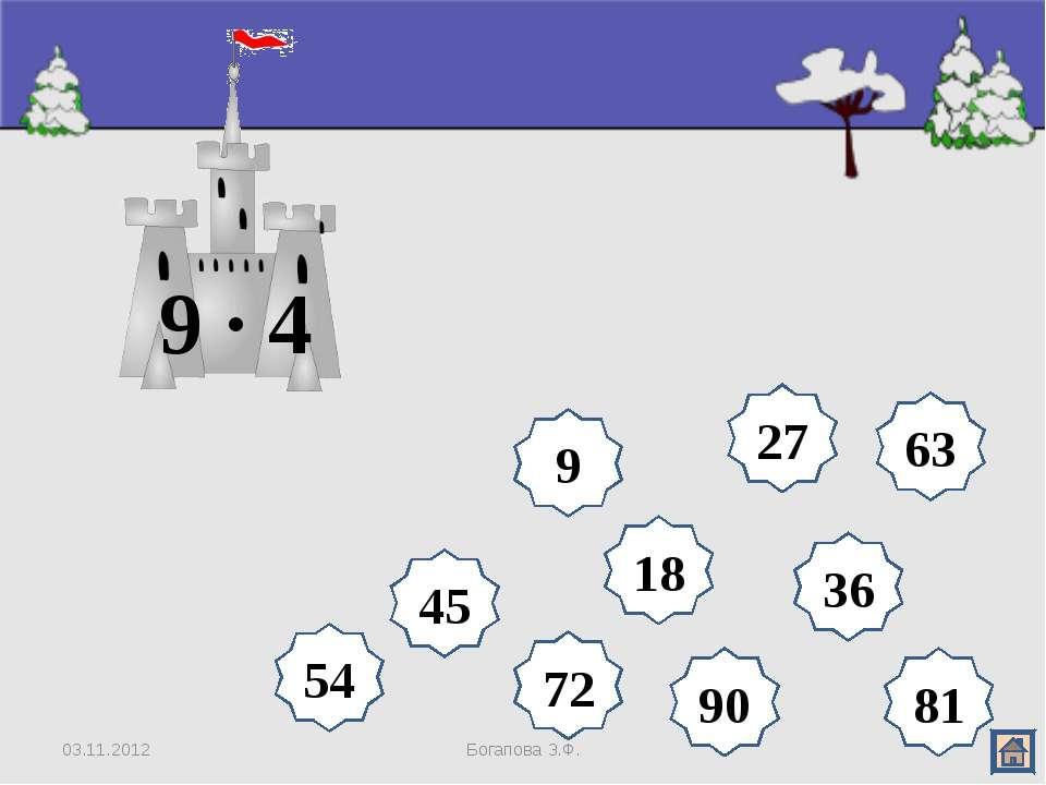 03.11.2012 Богапова З.Ф. 18 9 27 36 45 54 63 72 81 90 9 · 4 Богапова З.Ф.