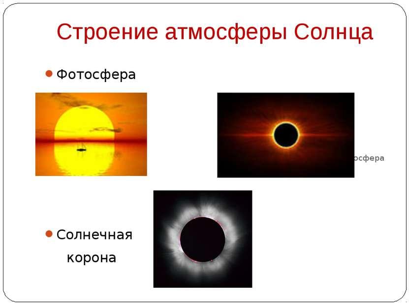 Строение атмосферы Солнца Фотосфера Солнечная корона Хромосфера