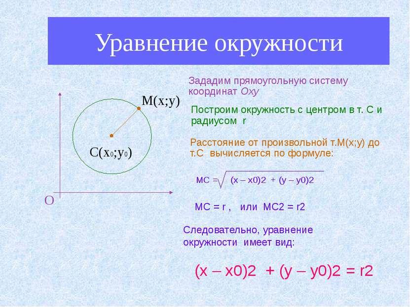 Уравнение окружности О С(х0;у0) М(х;у) Зададим прямоугольную систему координа...