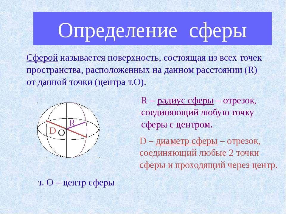 Определение сферы Сферой называется поверхность, состоящая из всех точек прос...