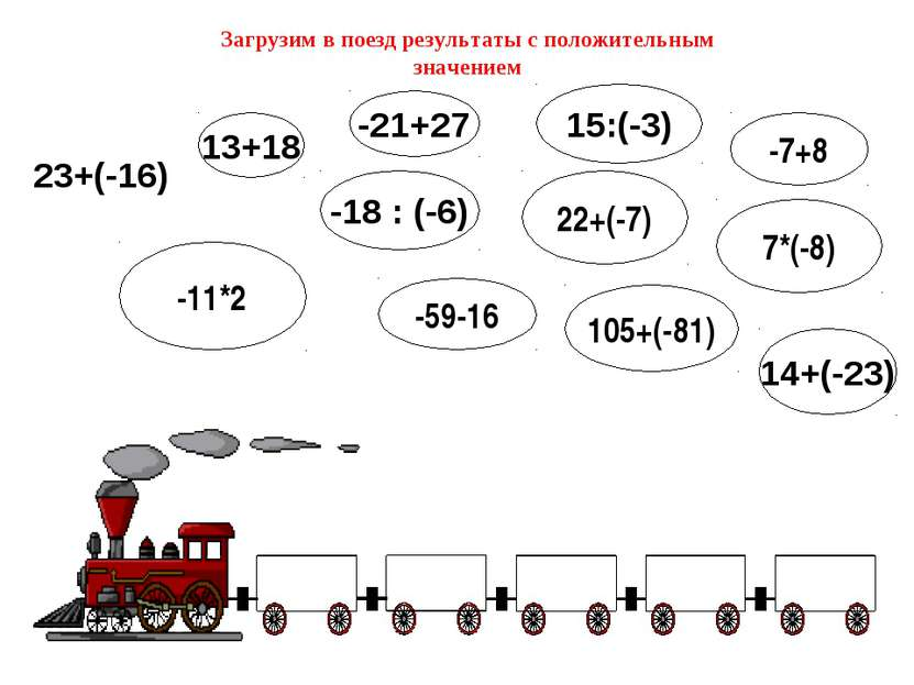 13+18 23+(-16) 14+(-23) -11*2 15:(-3) -21+27 -18 : (-6) 22+(-7) -59-16 105+(-...
