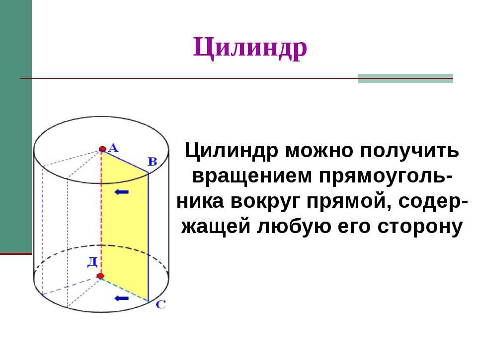 Цилиндр Цилиндр можно получить вращением прямоуголь-ника вокруг прямой, содер...