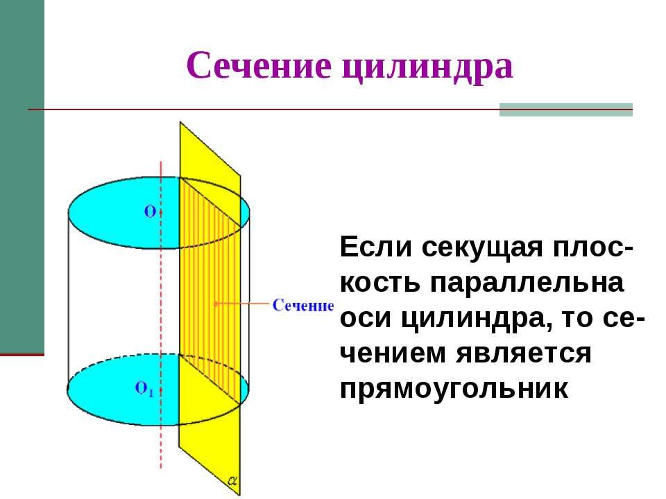 Сечение цилиндра Если секущая плос-кость параллельна оси цилиндра, то се-чени...