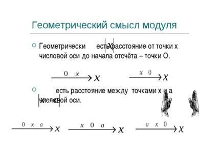 Геометрический смысл модуля Геометрически есть расстояние от точки х числовой...