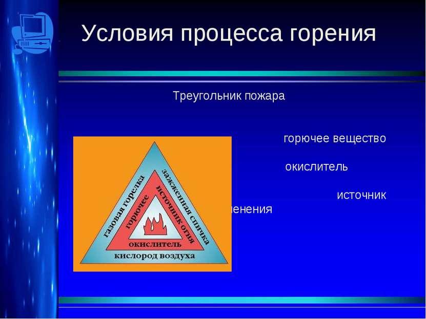 Условия процесса горения Треугольник пожара горючее вещество окислитель источ...