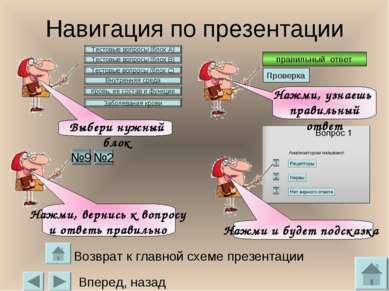 Навигация по презентации Нажми и будет подсказка Возврат к главной схеме през...