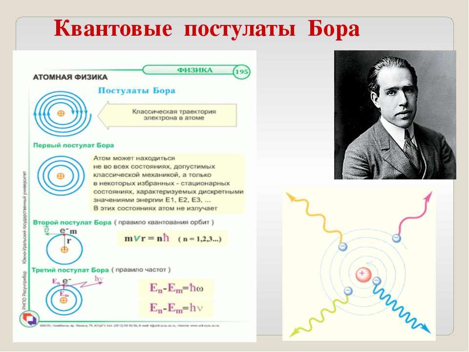 Стационарные орбиты атома