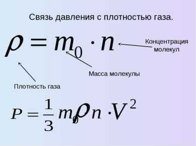 Связь давления с плотностью газа.