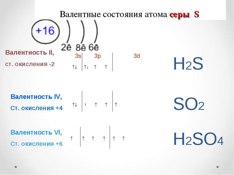 Валентные состояния атома серы S Валентность II, ст. окисления -2 3s 3p 3d Ва...