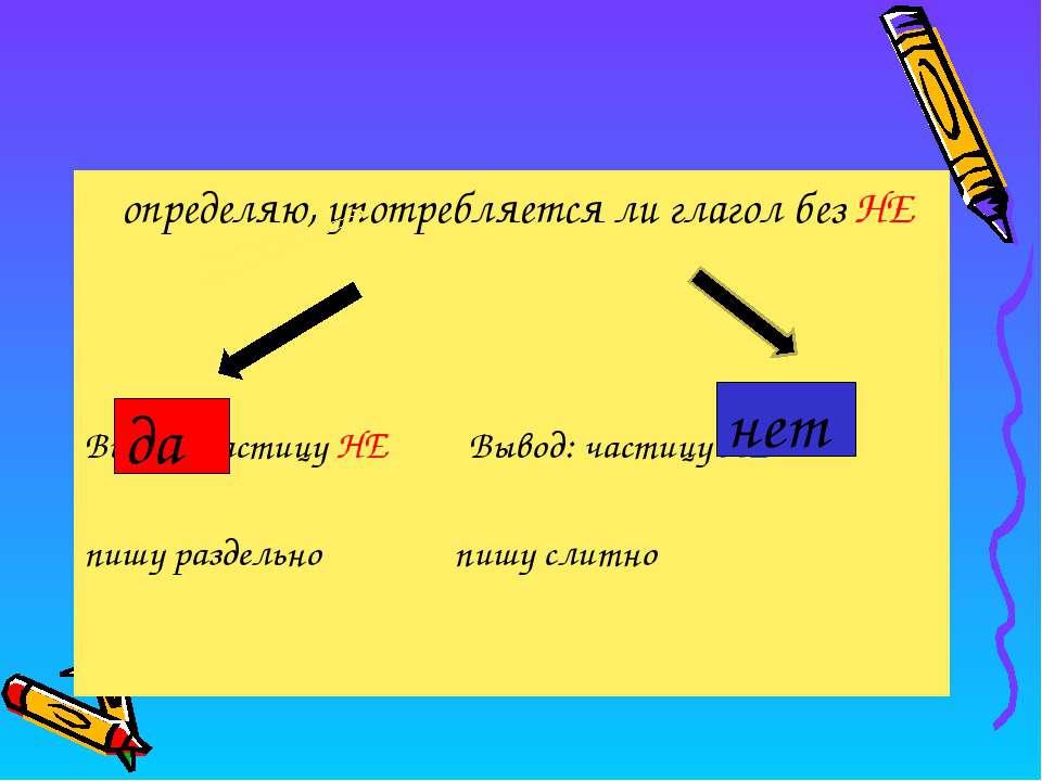 определяю, употребляется ли глагол без НЕ Вывод: частицу НЕ Вывод: частицу НЕ...
