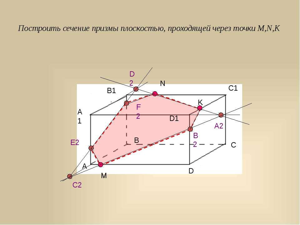 Построить сечение призмы плоскостью, проходящей через точки M,N,K М N K A B C...