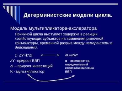 Детерминистские модели цикла. Модель мультипликатора-акслератора Причиной цик...