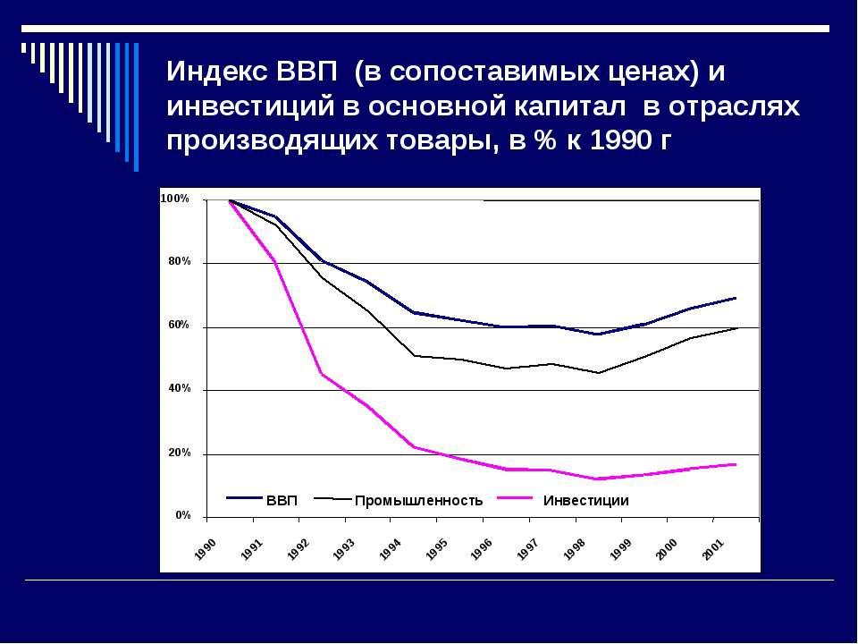 Индекс ВВП (в сопоставимых ценах) и инвестиций в основной капитал в отраслях ...