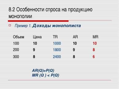 8.2 Особенности спроса на продукцию монополии Пример 1. Доходы монополиста AR...