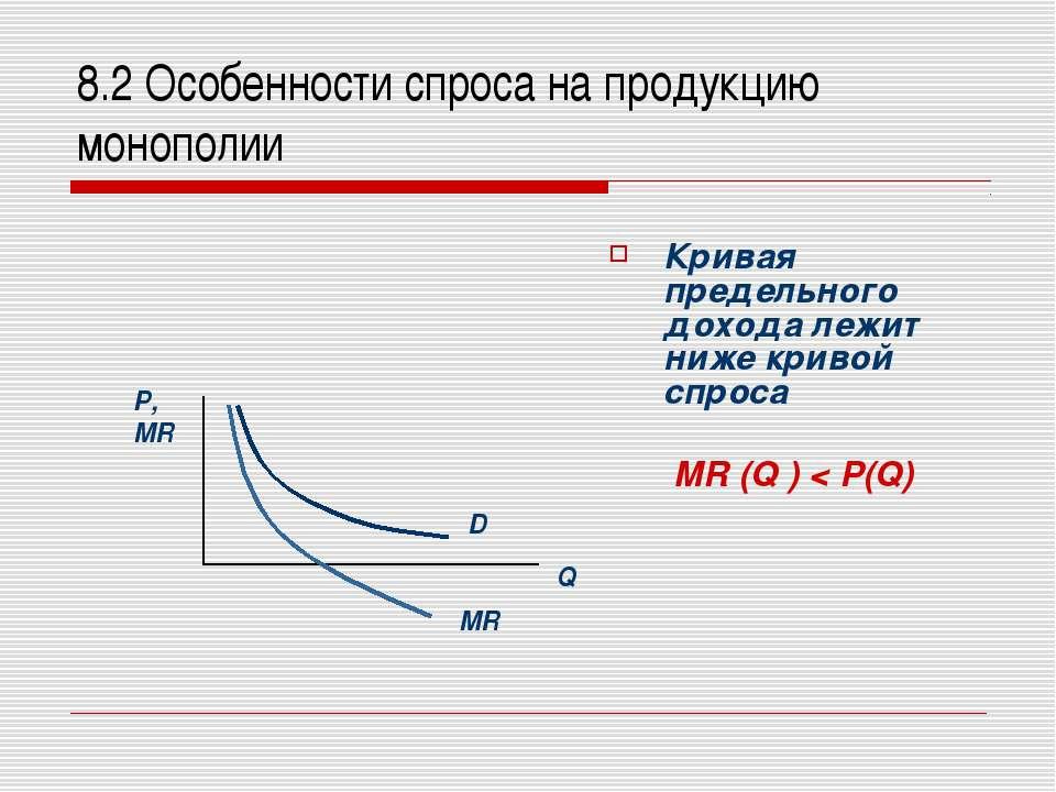8.2 Особенности спроса на продукцию монополии Кривая предельного дохода лежит...
