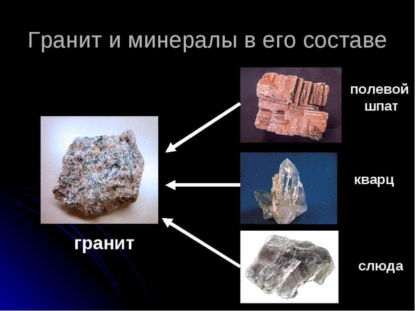 Гранит и минералы в его составе гранит полевой шпат кварц слюда