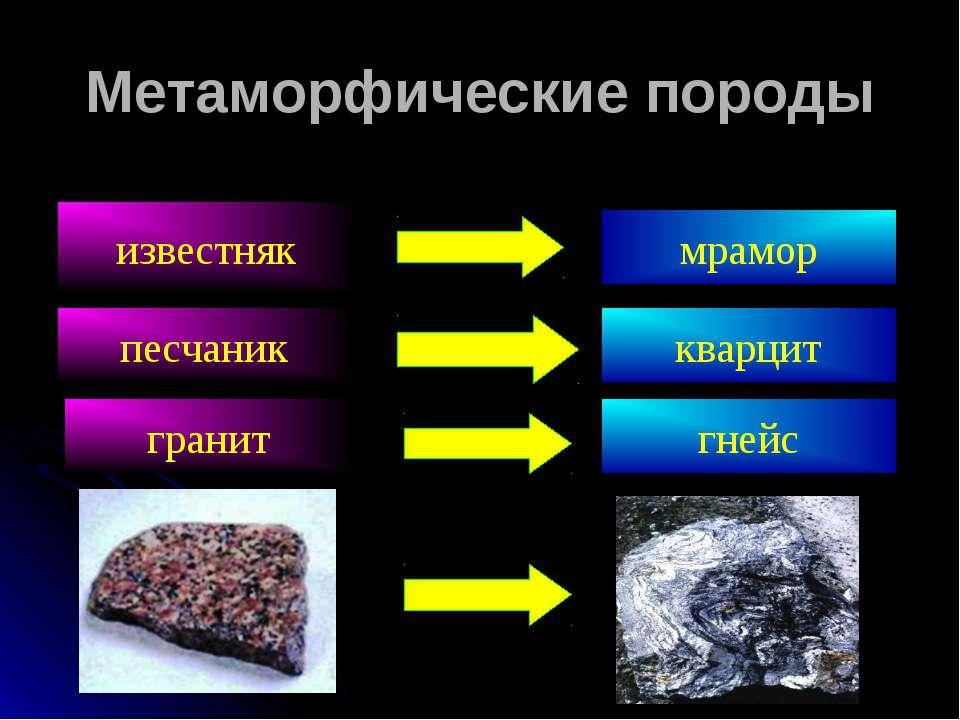 известняк мрамор песчаник кварцит гранит гнейс Метаморфические породы