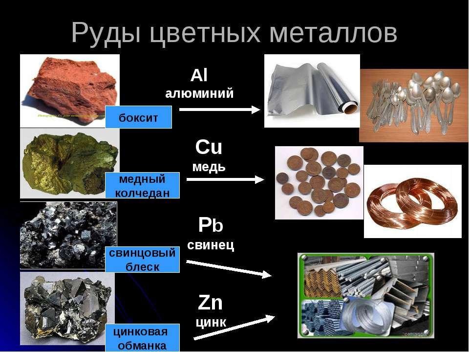 Руды цветных металлов Al алюминий боксит медный колчедан свинцовый блеск цинк...
