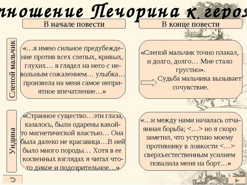 Отношение Печорина к героям В начале повести В конце повести Слепой мальчик У...