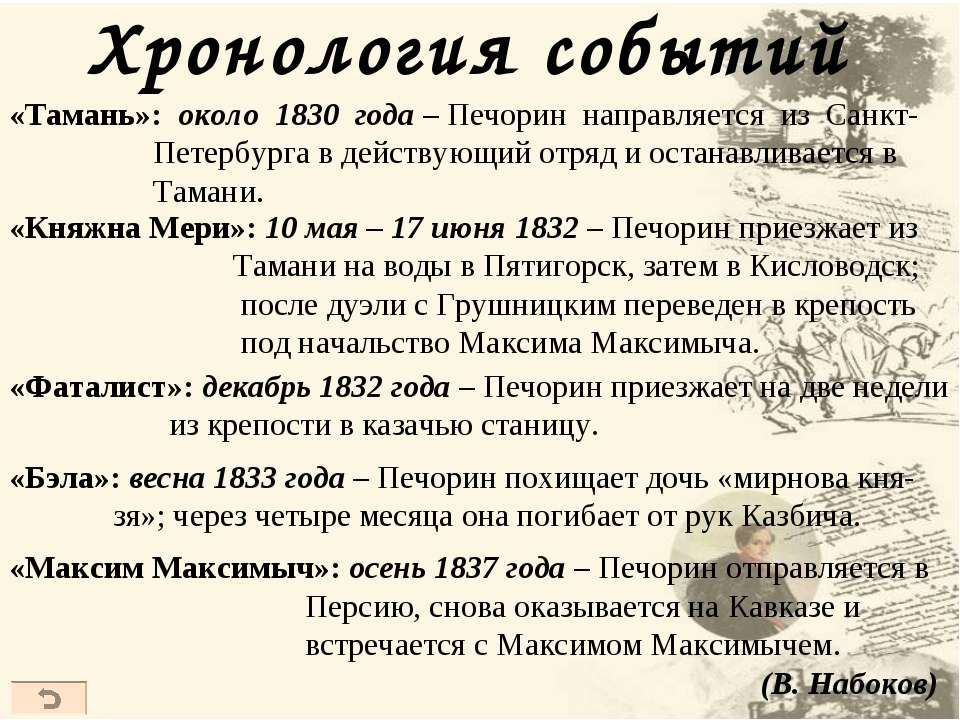 Хронология событий «Тамань»: около 1830 года – Печорин направляется из Санкт-...