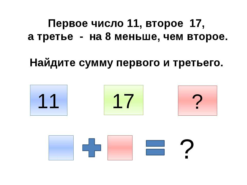Первое число 11, второе 17, а третье - на 8 меньше, чем второе. Найдите сумму...