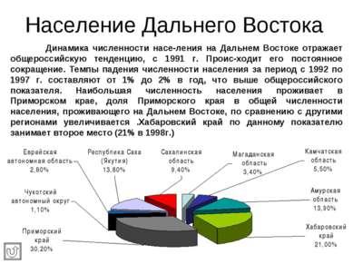 Население Дальнего Востока Динамика численности насе-ления на Дальнем Востоке...