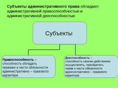 Субъекты административного права обладают административной правоспособностью ...