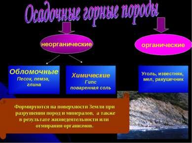 неорганические органические Обломочные Песок, пемза, глина Химические Гипс по...