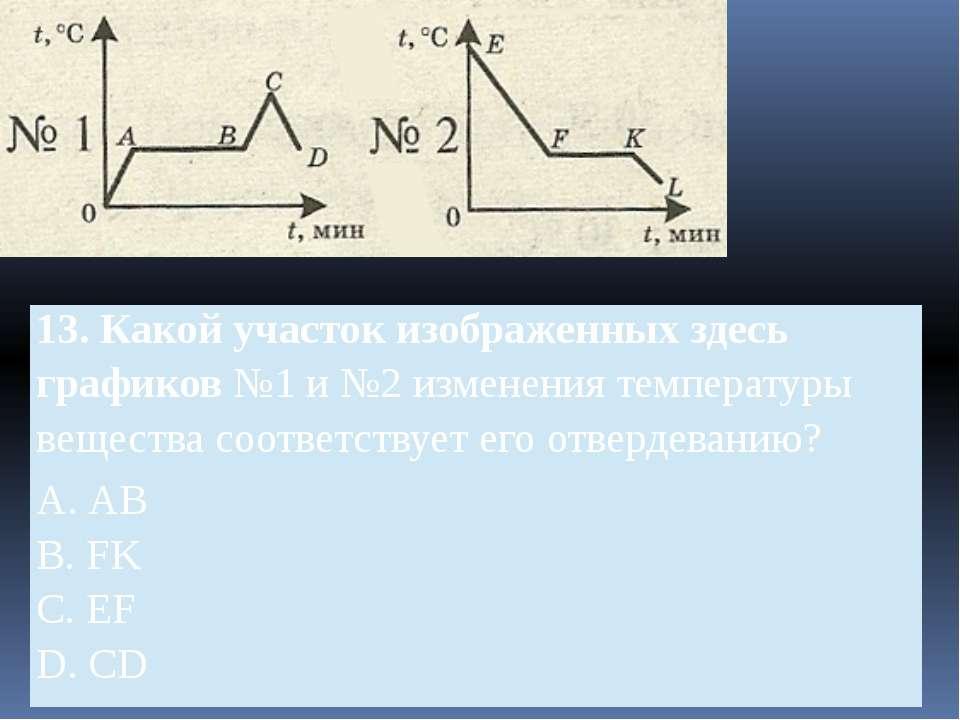 13.Какойучасток изображенных здесь графиков№1 и №2 изменения температуры веще...