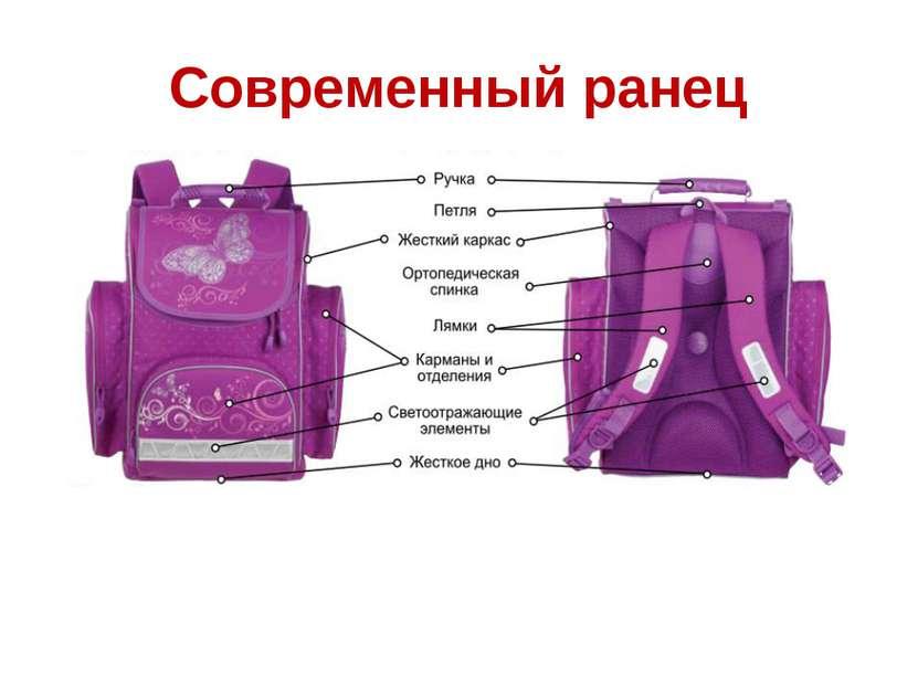 Современный ранец